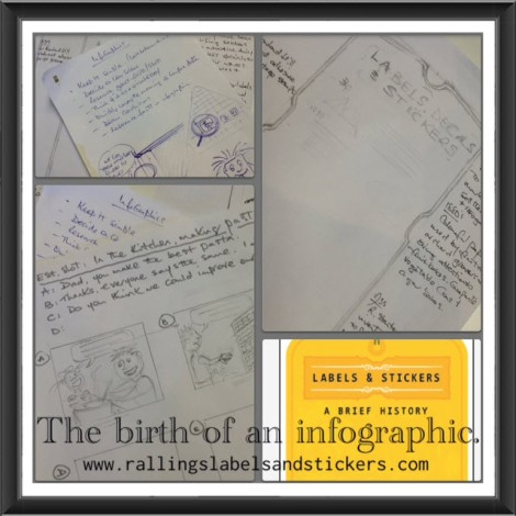 Rallings Labels Birth of an Infographic